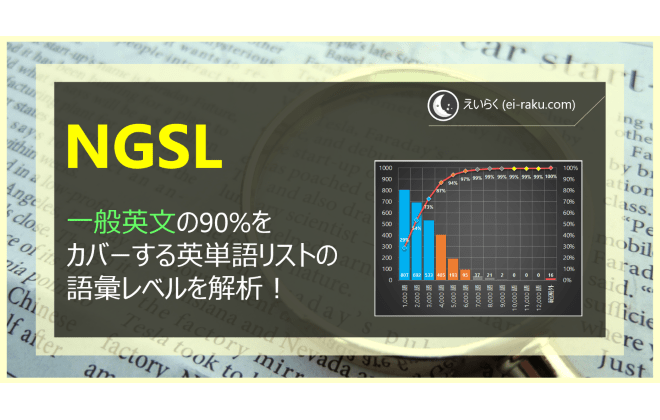 NGSLとSVL12000の語彙レベル比較
