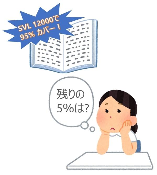 26000語ものレベルで解析する必要性はあるのか?
