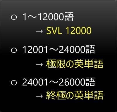 26000語レベルの基準
