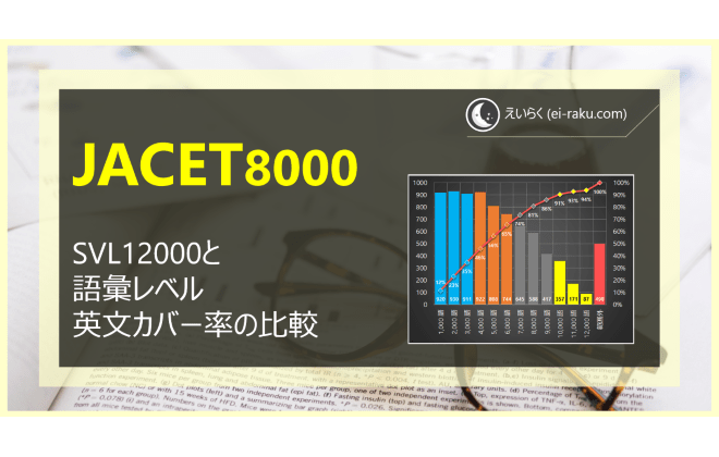 JACET8000とSVL12000の語彙、英文カバー率の比較