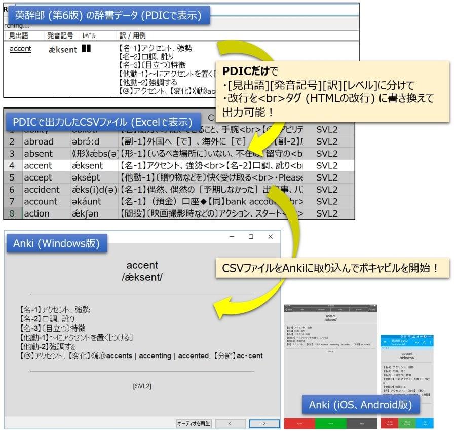 英辞郎・学辞郎 (書籍版) の辞書データからアルクのSVL12000とSIL6000の英単語を抽出する