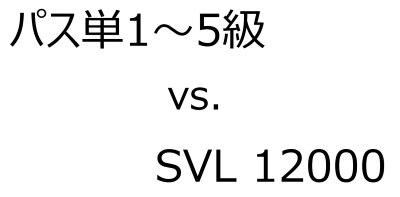 パス単とSVL12000の語彙レベル比較