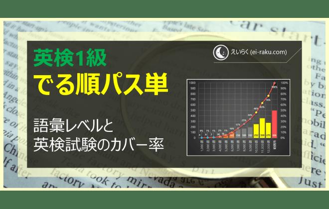 英検1級 でる順パス単の語彙レベルと英文カバー率を調査!