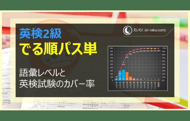 英検2級 でる順パス単の語彙レベルと英文カバー率を調査!