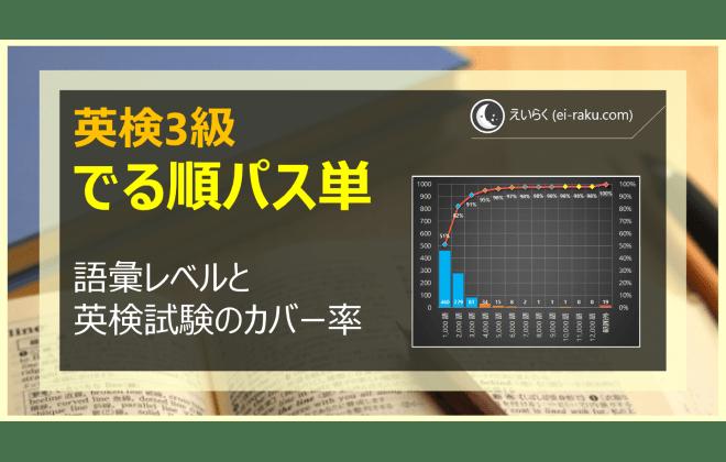 英検3級 でる順パス単の語彙レベルと英文カバー率を調査!