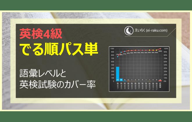 英検4級 でる順パス単の語彙レベルと英文カバー率を調査!