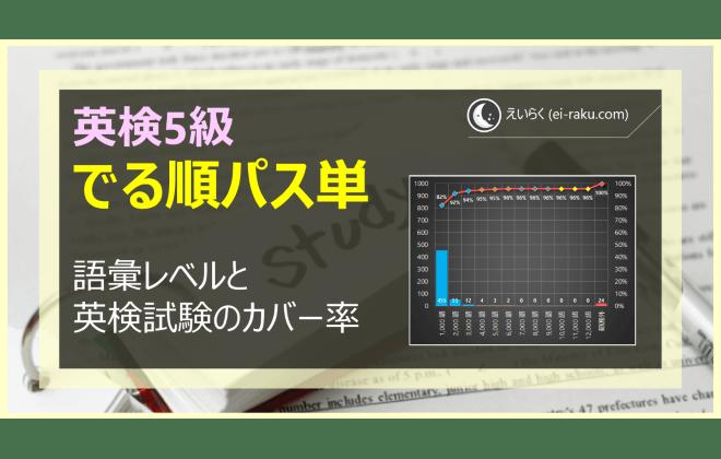 英検5級 でる順パス単の語彙レベルと英文カバー率を調査!