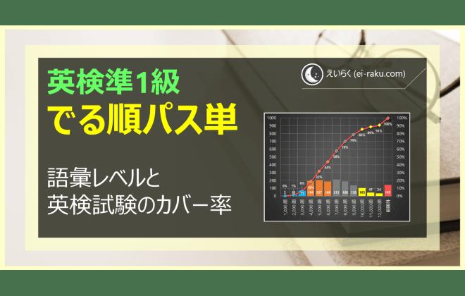英検準1級 でる順パス単の語彙レベルと英文カバー率を調査!