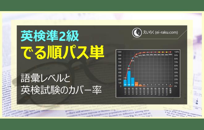 英検準2級 でる順パス単の語彙レベルと英文カバー率を調査!