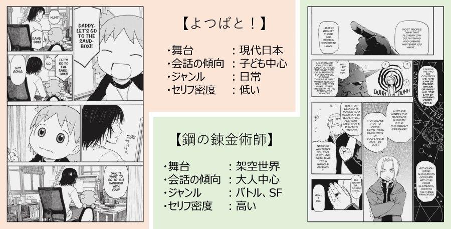 多読にオススメ 英語マンガ